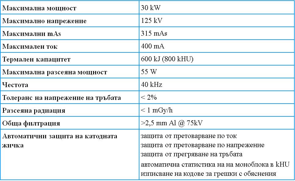 vet-VXR-2