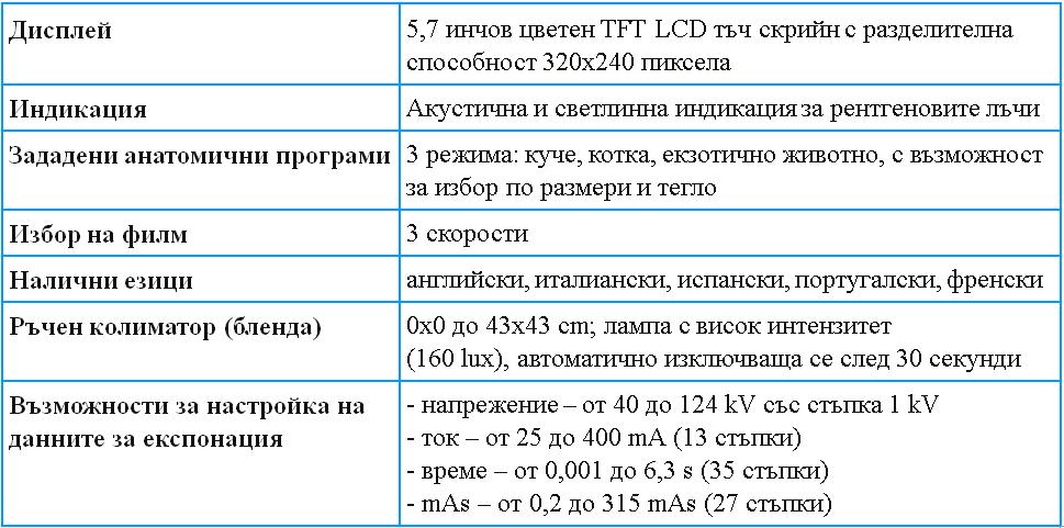 vet-VXR-4